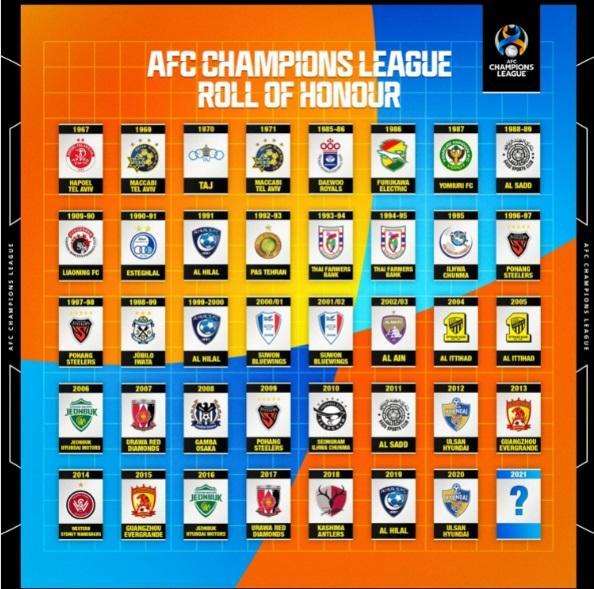 AFC و یادآوری 24 قهرمان آسیا ، استقلال پرافتخارترین تیم ایرانی